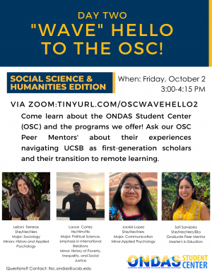 """""""Wave"""" Hello to the OSC!: Social Science & Humanities Edition"""
